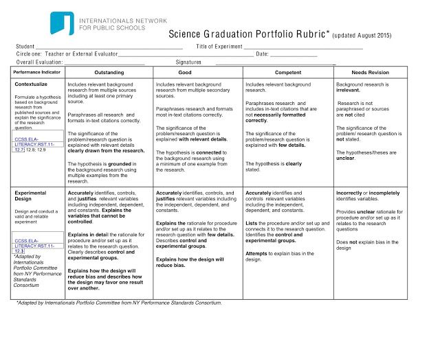Science Portfolio Project Science Lab Report Rubric  Science