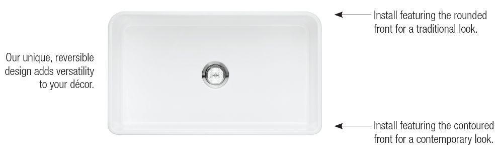 New BLANCO Fireclay Sink