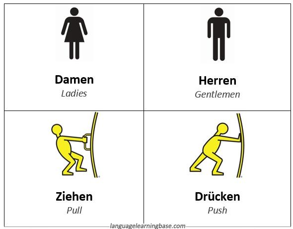 Signs in German - learn German,vocabulary,german,signs