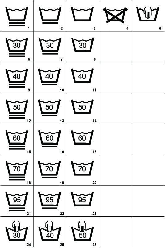 Download Washing Symbols For Clothing Labels Washing Symbols