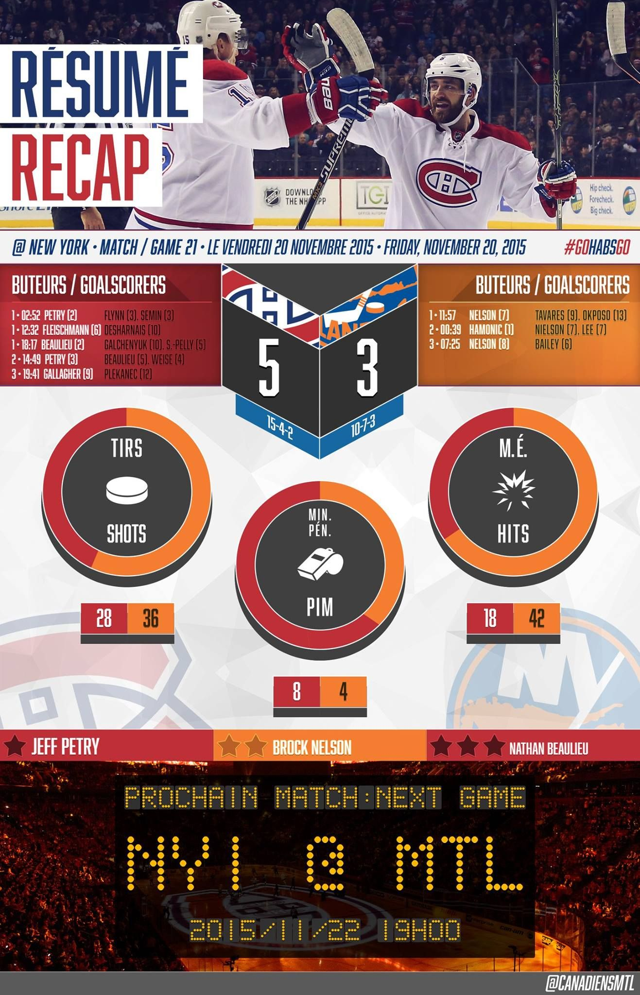 Official Montréal Canadiens Website | NHL.com