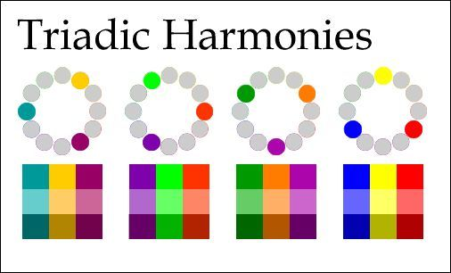 All About Color Analogous Complimentary Split Triadic Harmony