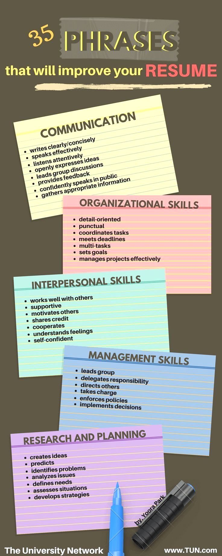 Pin by Stephanie Trott on Resume in 2020 Interpersonal