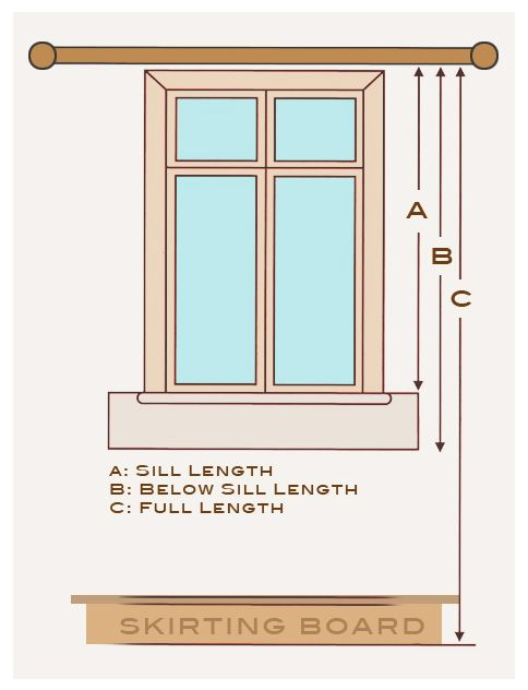 Proper Curtain Length Curtains Measure From The Top Of The Curtain Pole Then Measure Length