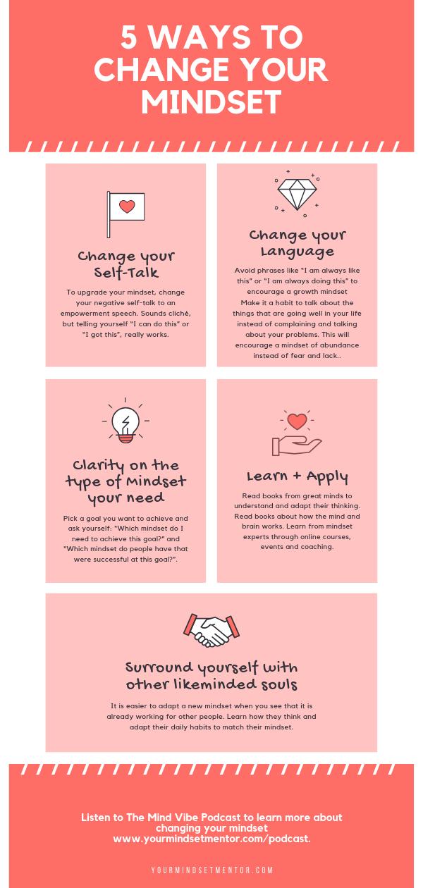 5 Ways To Change Your Mindset Growth Mindset Change Mindset Change Your Mindset Success Mindset Quotes