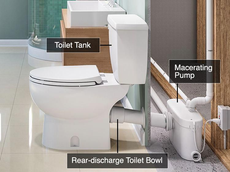 The Basic Saniflo System Consists Of Three Components The Macerator Pump A Rear Discharge Toilet Bowl An Basement Bathroom Basement Toilet Bathrooms Remodel