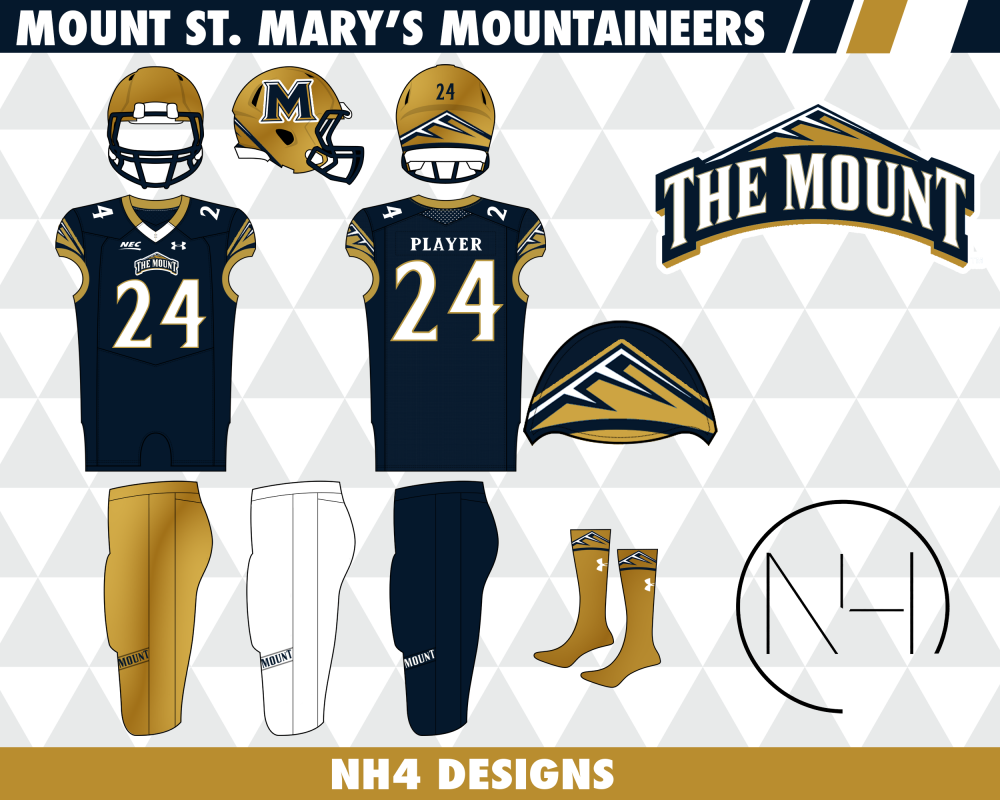 College Football For Non Football D1 Teams Page 14 Concepts