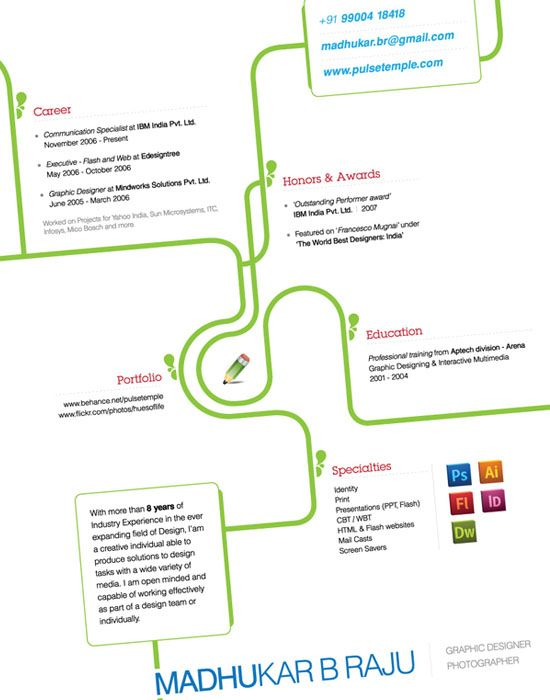 Fun Graphic Designer Resumes (by Madhukar B Raju) resume - product designer resume