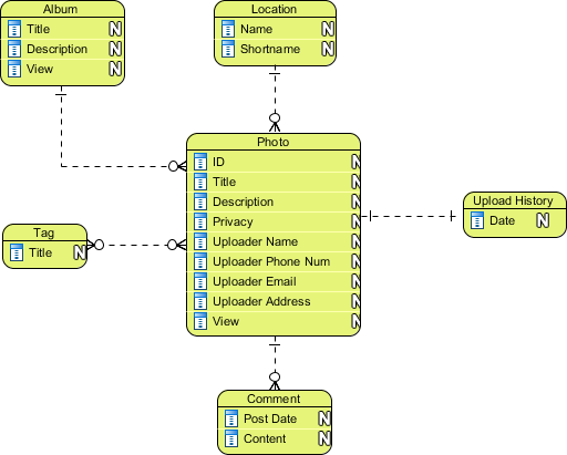 design database with entity relationship diagram tool erd tool create conceptual logical and physical database design generate database and ddl from - Entity Relationship Diagram Tool Online