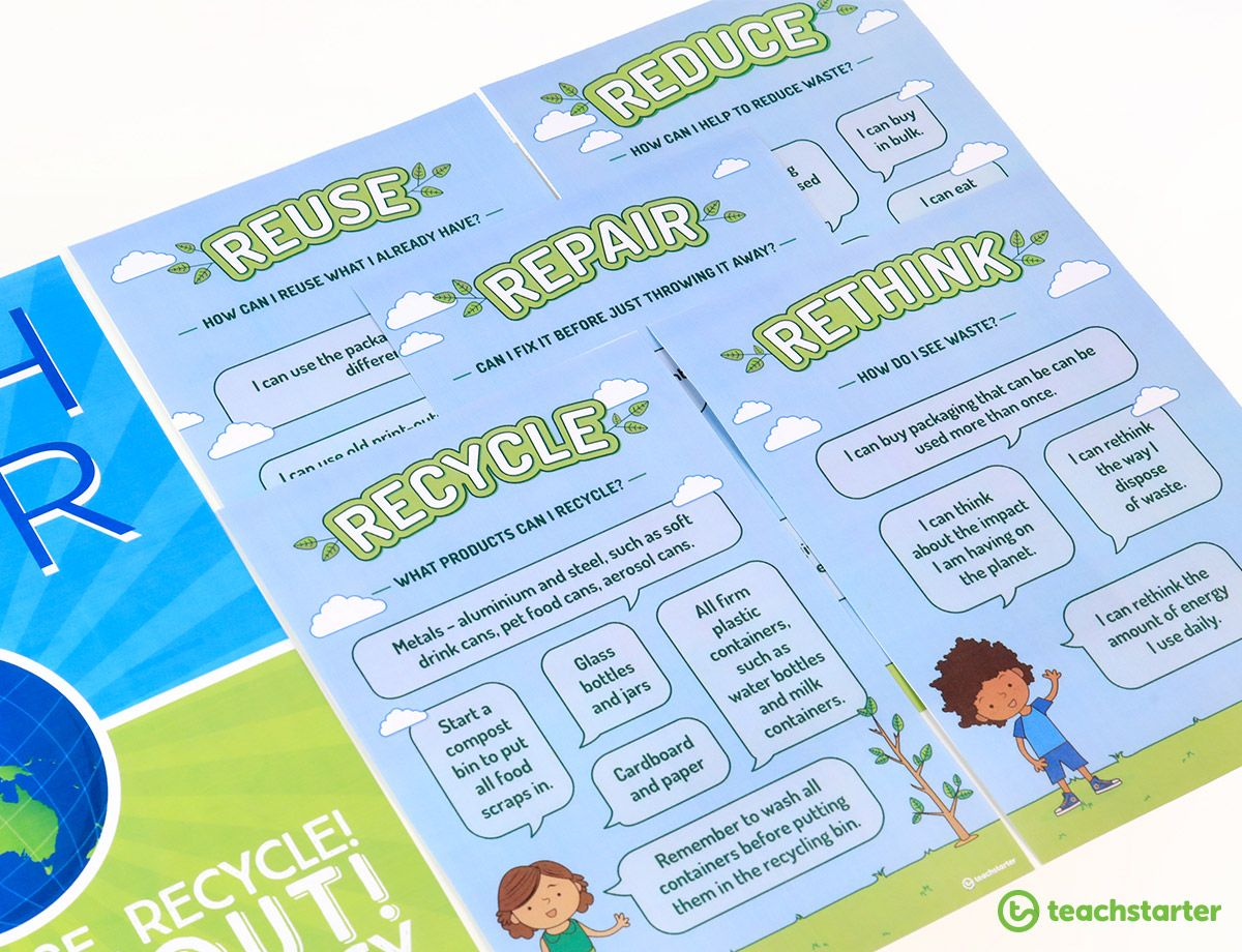 Reduce Reuse Recycle Rethink And Repair Posters