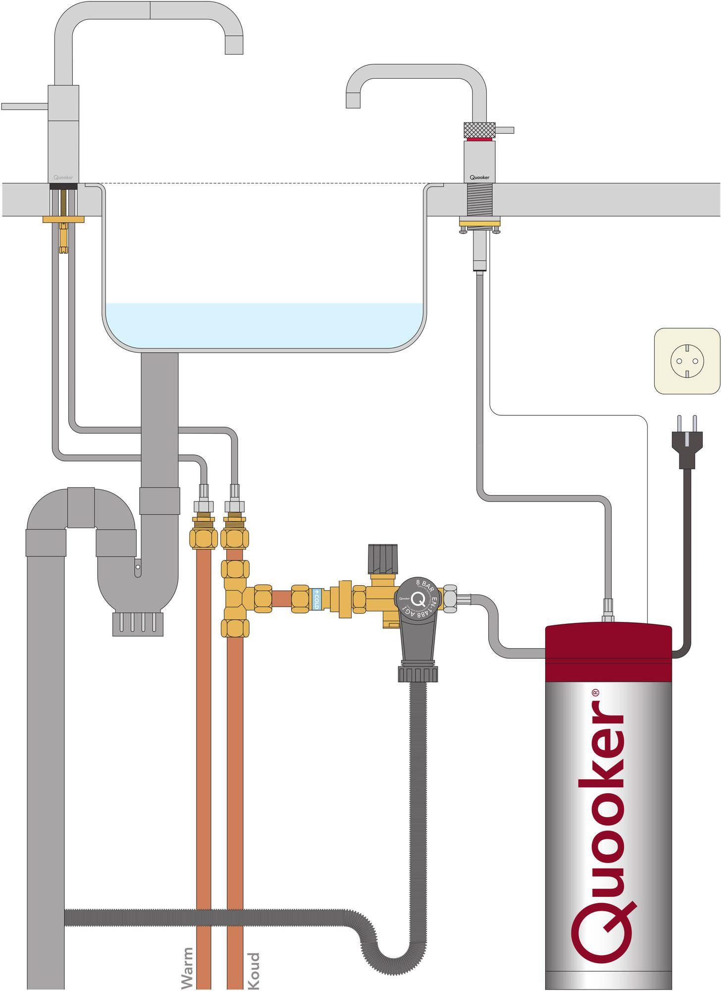 Quooker Nordic Square Twintap RVS met PRO3 boiler 3in1