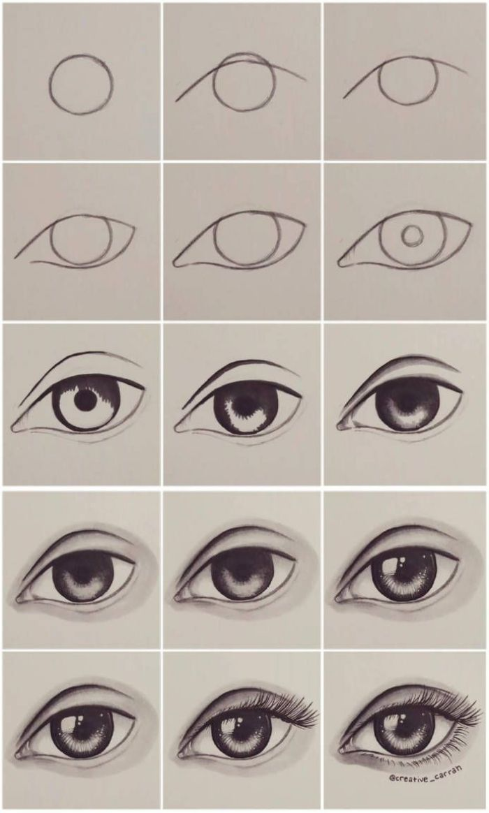 ▷ 1001 + Ideen und Inspirationen, wie Sie Auge zeichnen