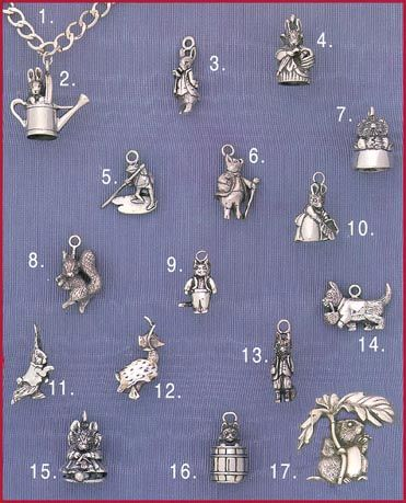 Beatrix Potter Sterling Silver Character Bangle