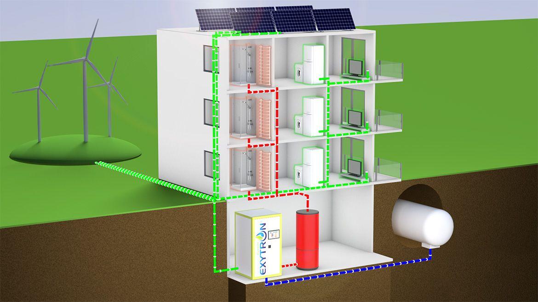 SmartEnergyTechnology - EXYTRON GmbH