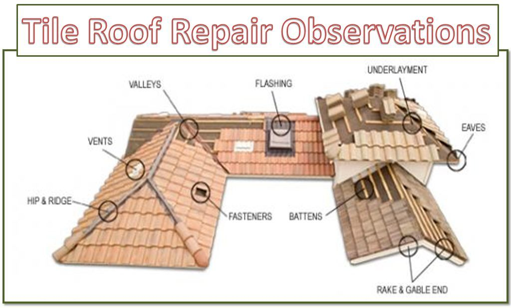 Pin On Tile Roofing