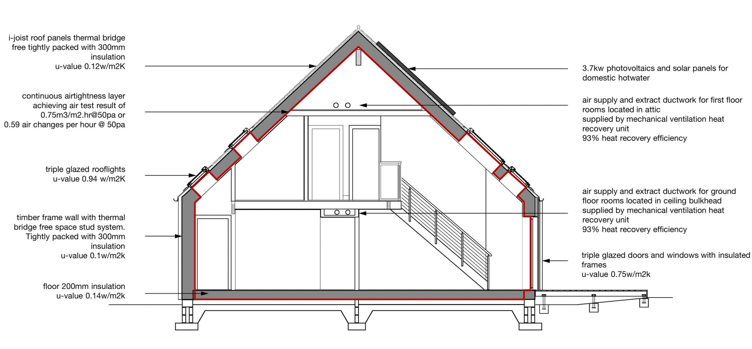 L Shaped Small House Design 21 Awesome All About Passive