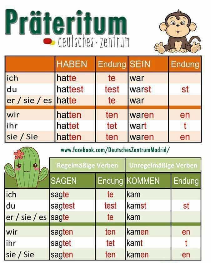 el pasado verbo german for kids deutsch deutsch wortschatz und deutsch lernen. Black Bedroom Furniture Sets. Home Design Ideas