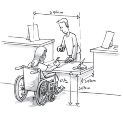 Zoom Sur Les Installations Necessaire Concernant Les Personnes A Mobilite Reduite Pmr Dans Les Etablissements Receva Banque D Accueil Bureau D Accueil Banque