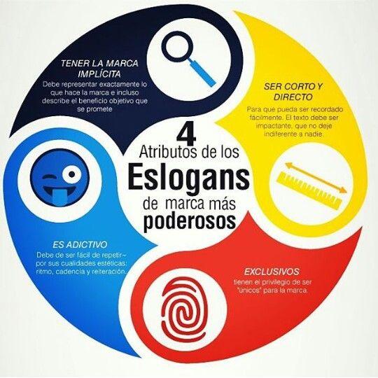 4 Atributos de los Eslogans de marca más poderosos. #Marketing #Marca