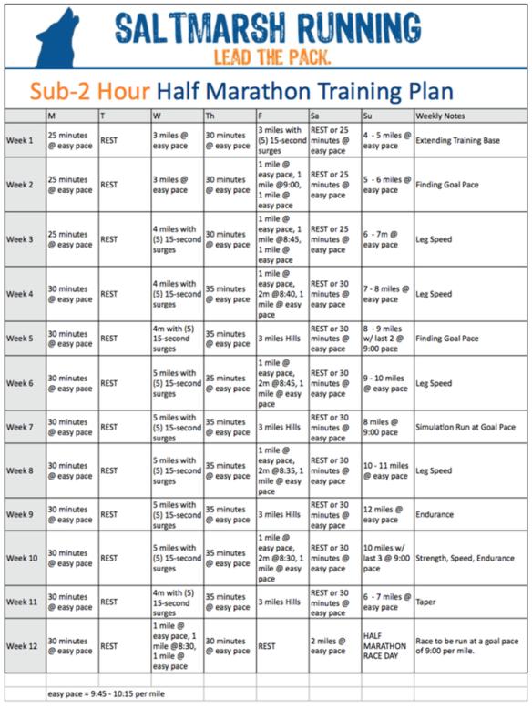 Saltmarsh Running Sub 2 Hour Half Marathon Training Plan