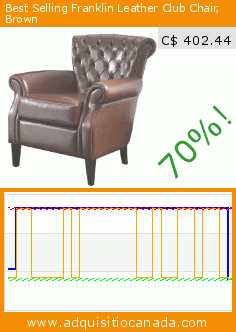 Pleasing Pin By Adquisitio Canada On Real Time Amazon Price Drops Ncnpc Chair Design For Home Ncnpcorg