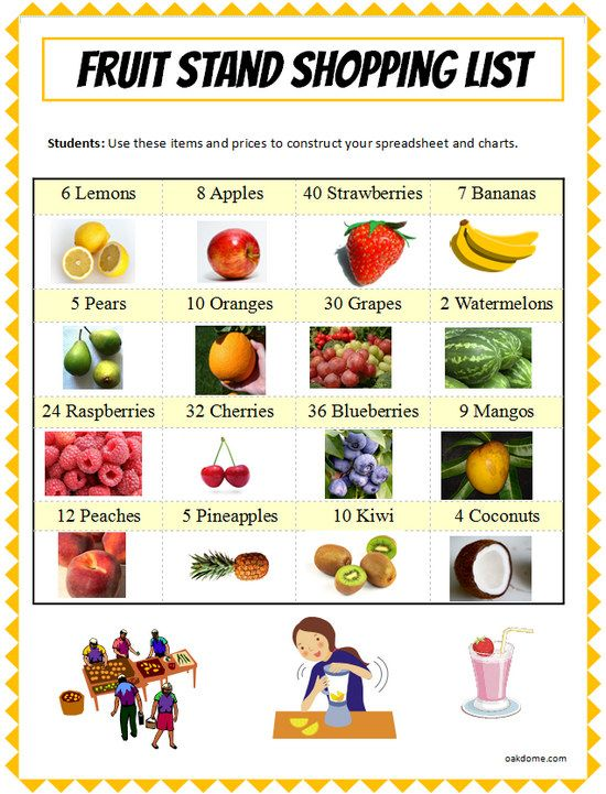 Excel Fruit Stand Shopping List Computer lab Pinterest Fruit - list of computer skills