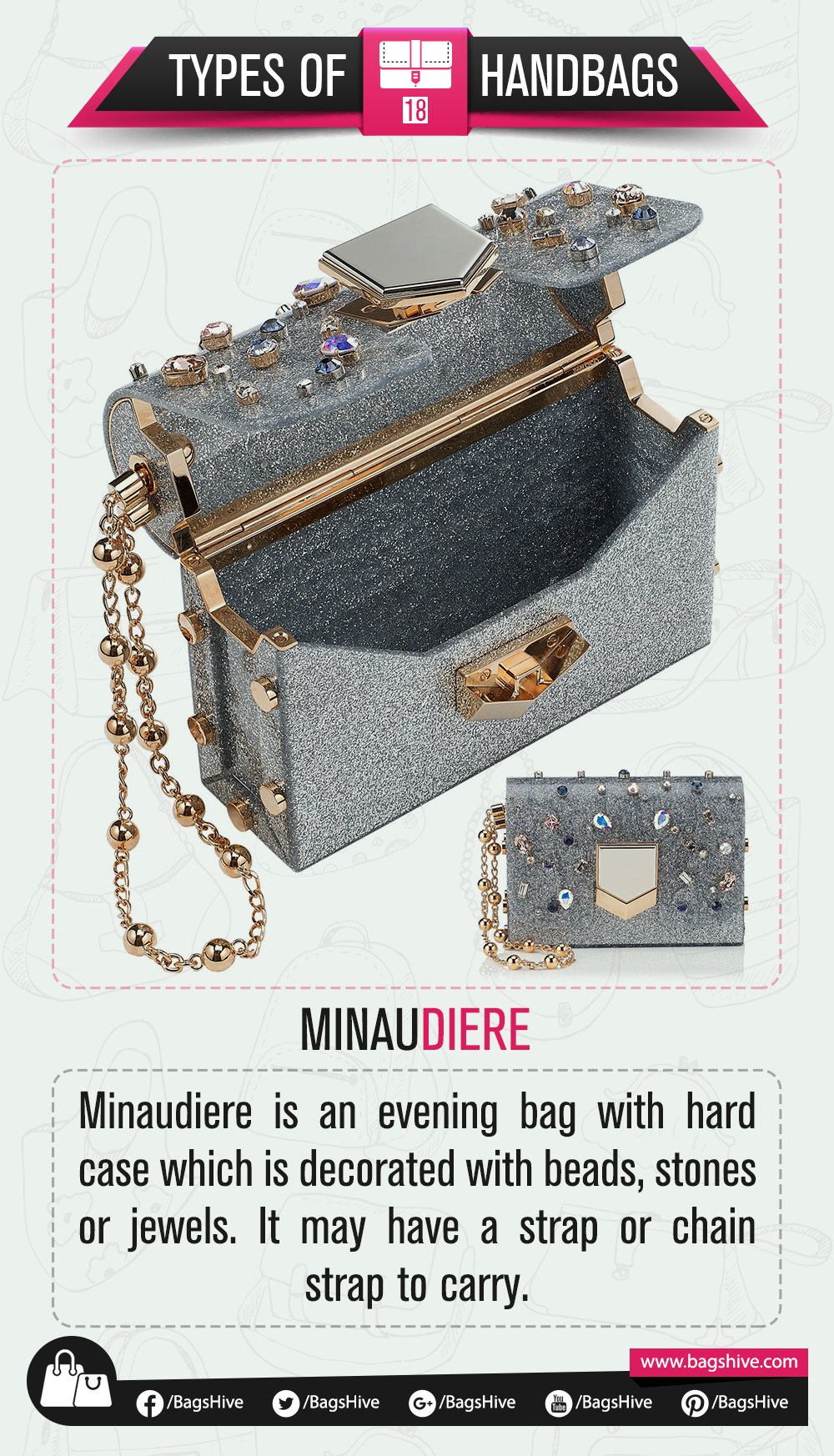 Types of Handbags | Minaudiere | 18  Minaudiere is an evening bag with hard case which is decorated with beads, stones or jewels. It may have a strap or chain strap to carry.   #BagsHive #Minaudiere #MinaudiereBag