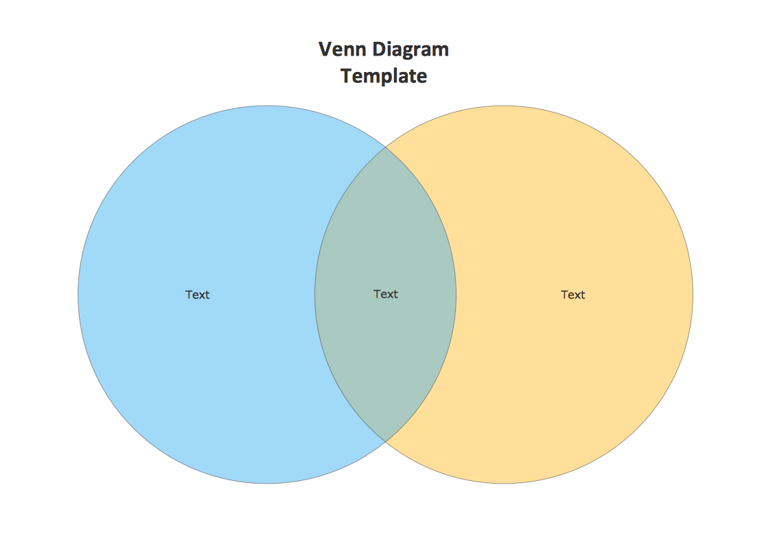 Venn Diagram 001 Png 1024 768 Venn Diagram Venn Diagram Template Venn Diagram Printable
