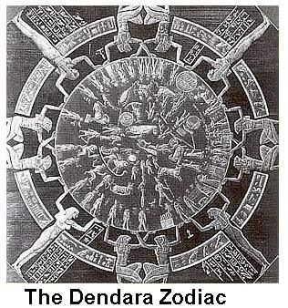 Dendera Zodiac. script of the human experiment is encoded in the overall design ???