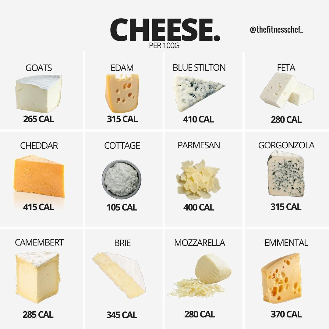 Cheese-Lovers, This Cheat Sheet Compares the Calor