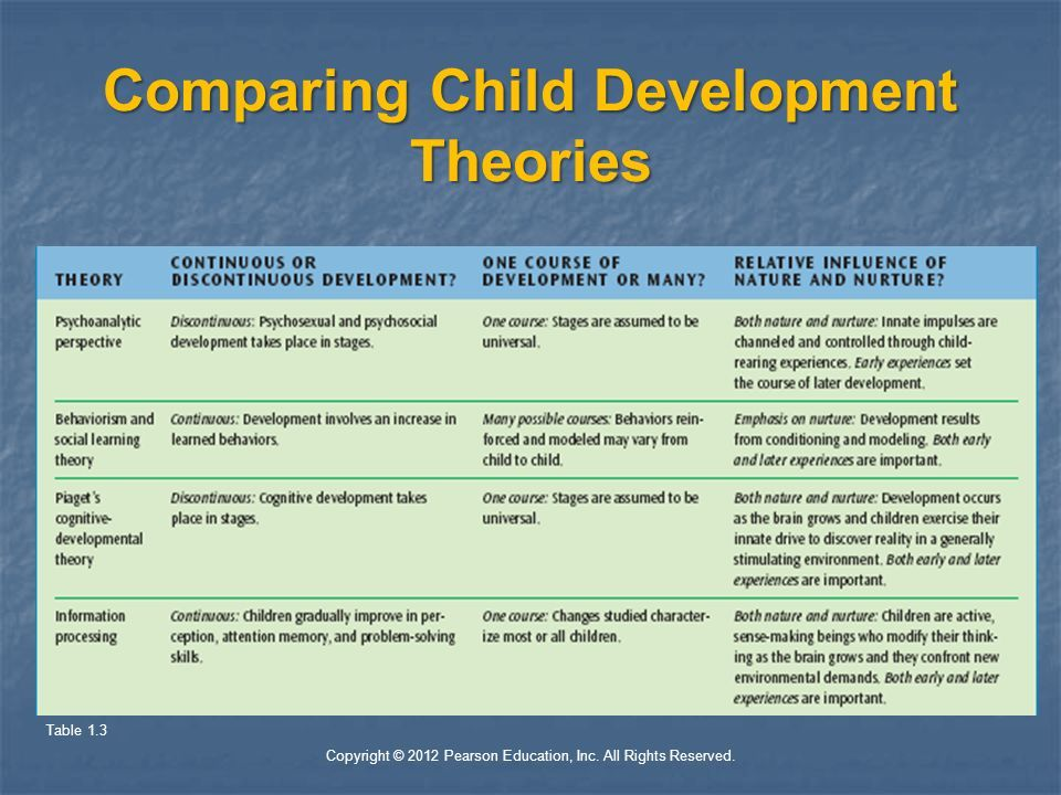 child rearing theories