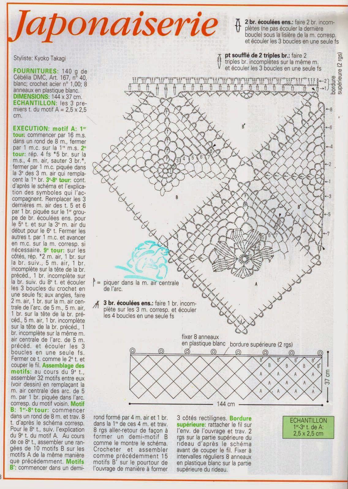 PATRONES GRATIS DE CROCHET: Patrón de una pequeña y bonita cortina a ...