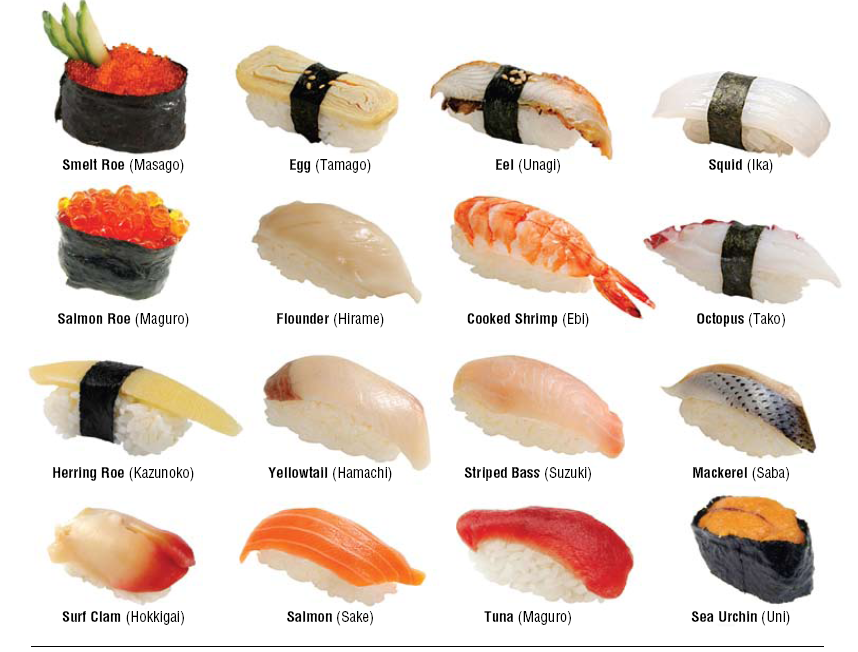 Sushi names la cuisine pinterest sashimi sashimi for Cuisine types