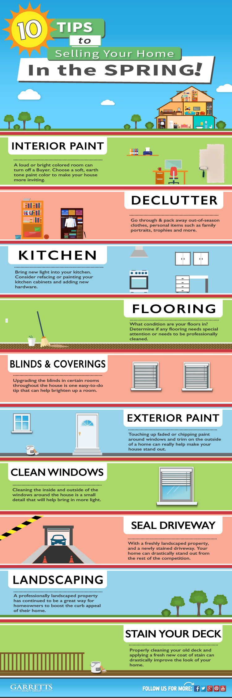 Tips to Selling your Home in the Spring Infographic - http ... Tips For Selling Your Home on staging your home, selling a home, buying your home, unique ways to stage your home,