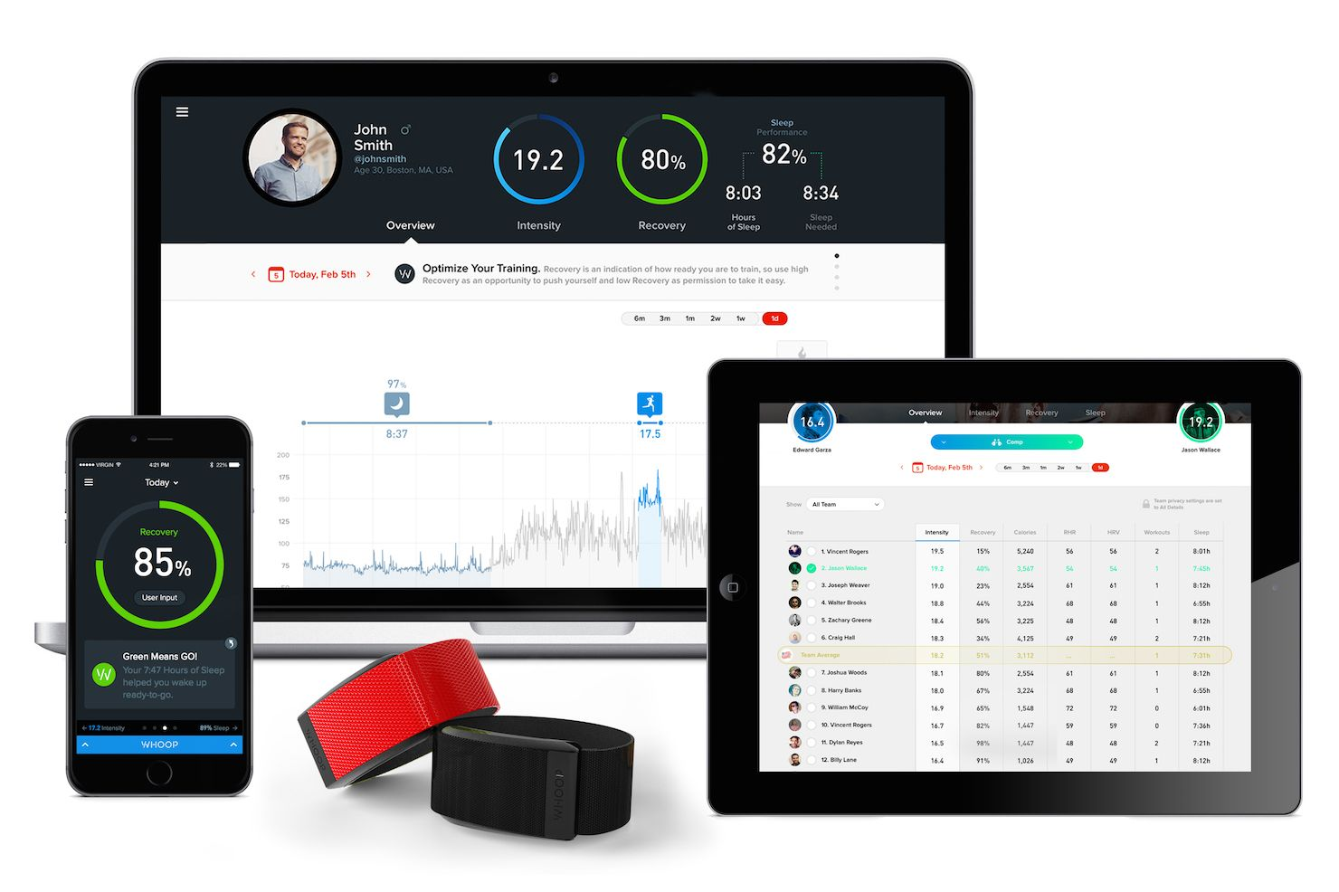 Whoop Smart fitness tracker, Things to sell