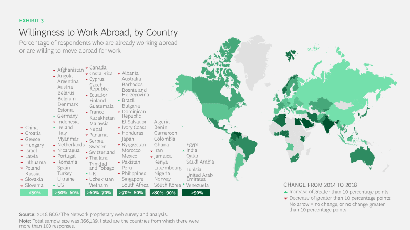 What 366,000 people in 197 countries tell us about job