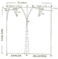 Resultado de imagen para patrones para hacer una falda recta