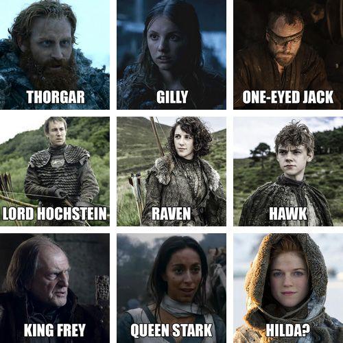 Game Of Thrones Test Haus