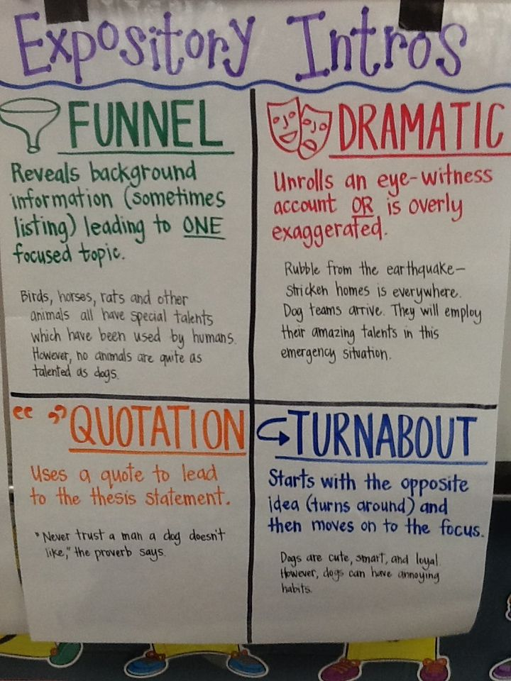 This is cool but  think  touch too much for th graders middle school writing also rh pinterest
