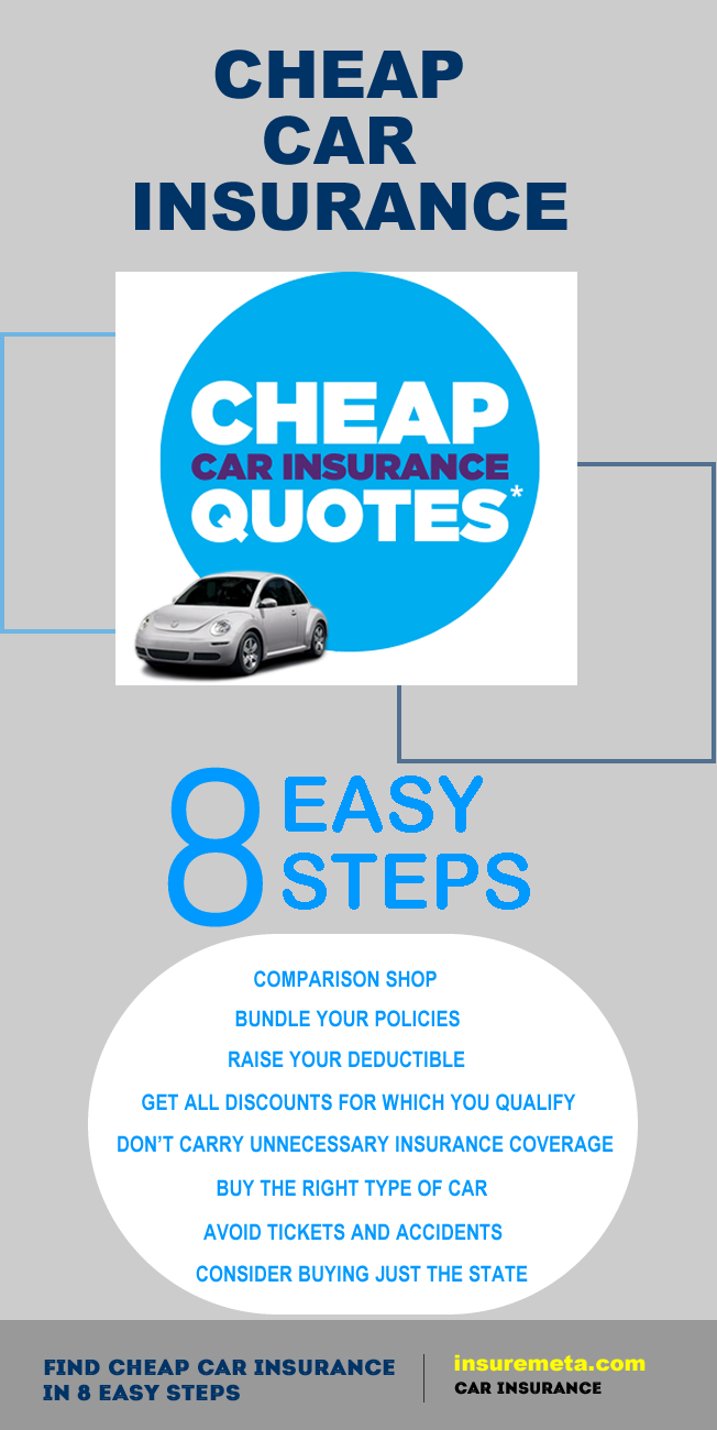 Find Cheap Car Insurance In 8 Easy Steps Cheap Car Insurance
