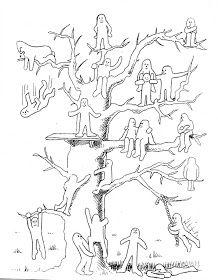 School Counselor Blog: Emotions Tree
