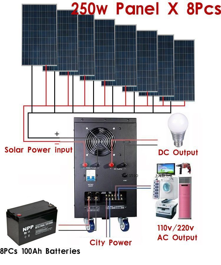 New 5kw Solar Power Generator System For 110v 220v Home Use Shipped By Sea Solar Heating Solar Power Diy Power Generator
