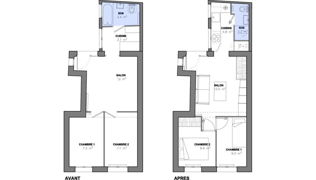 7 m² pour installer une cuisine et une salle d'eau