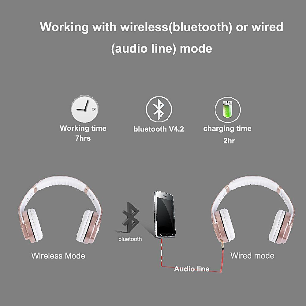 Bluetooth Headphones Over Ear Cordless Stereo Wireless