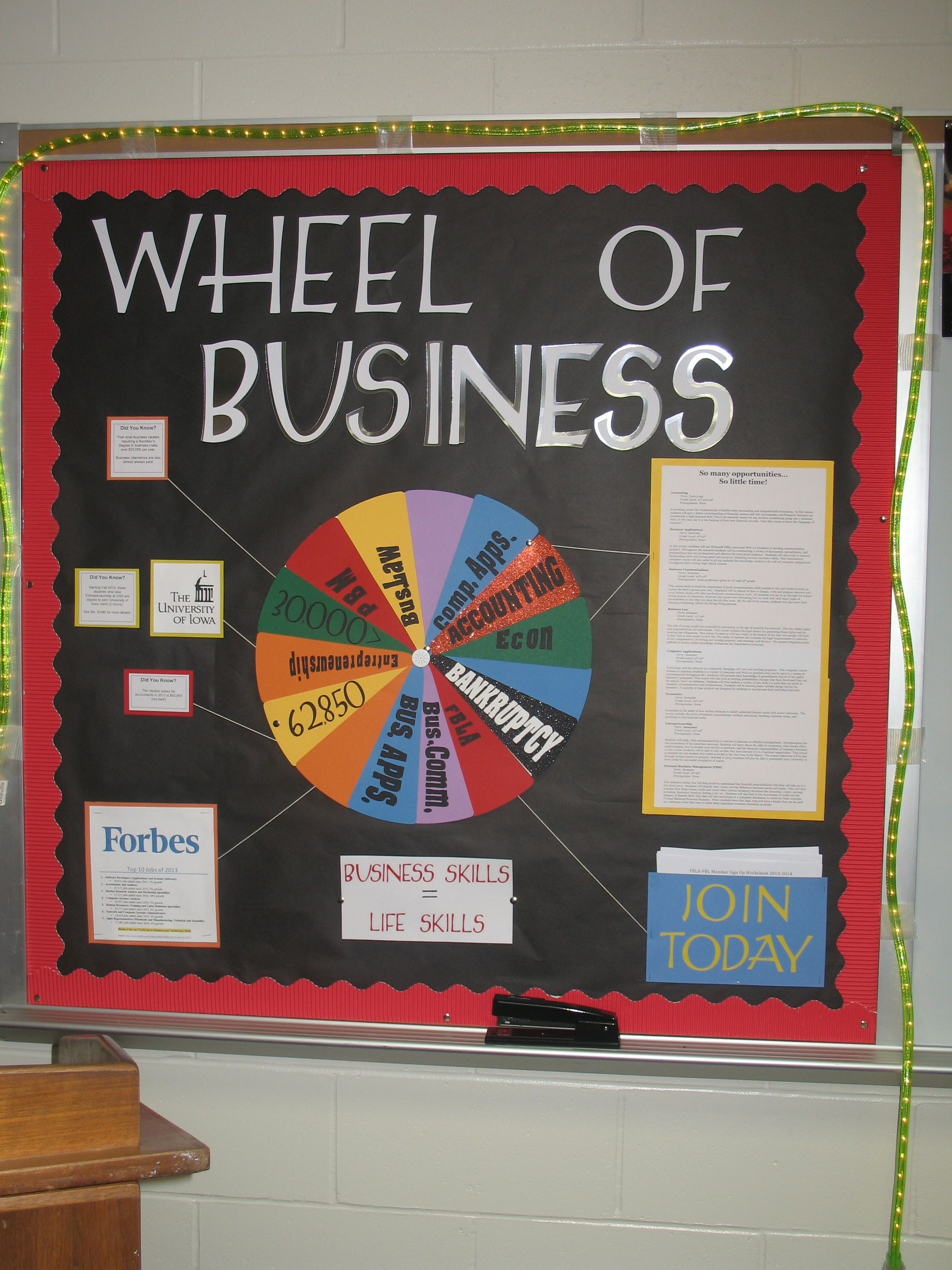 Classroom Enterprise Ideas ~ Board emphasizing the importance of business and showing