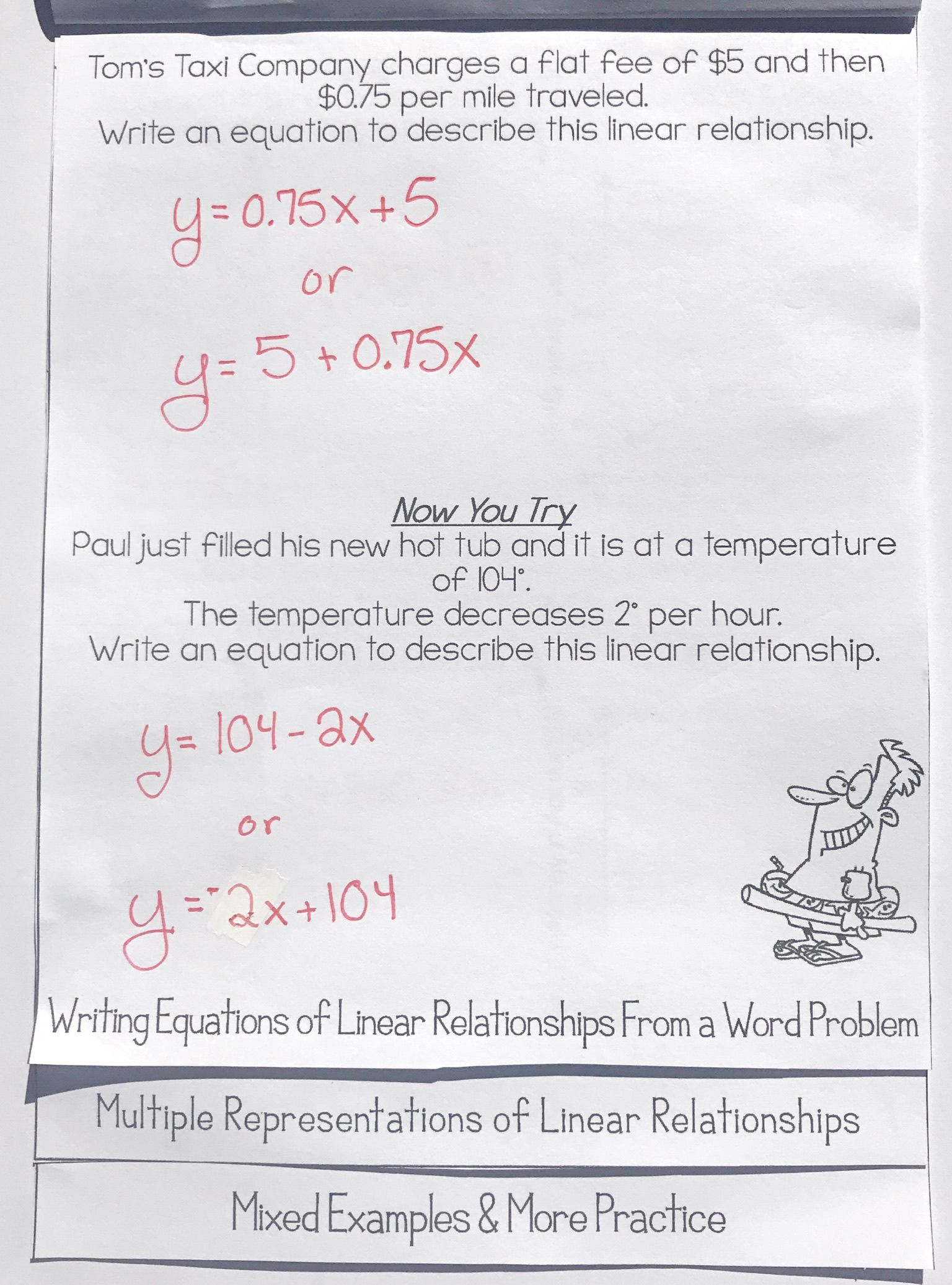 My 7th Grade Math Students Loved This Foldable For Their Interactive Notebook Thi Graphing Linear Equations Word Problem Worksheets Writing Linear Equations [ 2073 x 1536 Pixel ]