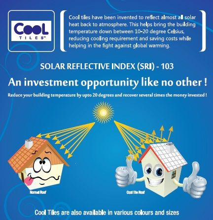 Cool Tiles An Investment Opportunity Http Www Orientbell Com Cool Tiles Php Wall And Floor Tiles Tiles
