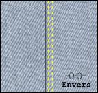Fiche couture: comment réaliser une couture couchée?