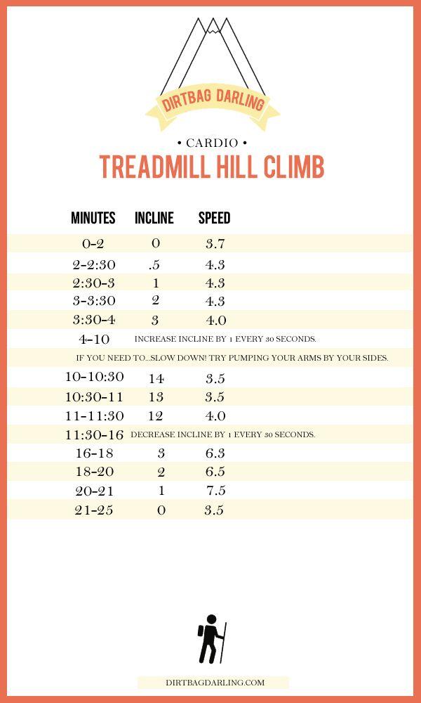 Top 10 Best Reviewed Treadmills Treadmill Routine Hiking