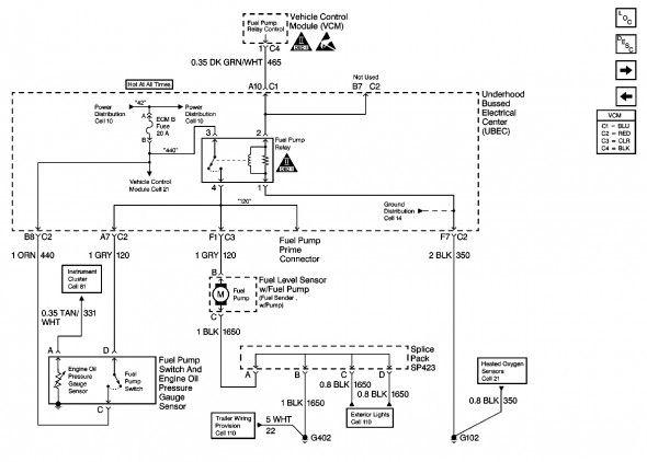1999 chevy s10 fuel pump wiring diagram